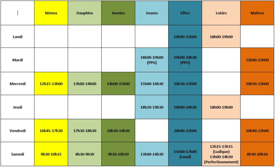 tableau des groupes + horaires